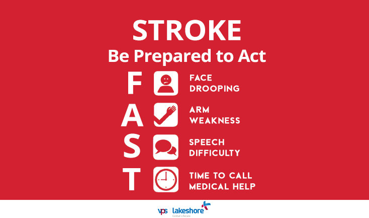Stroke Symptoms - Be prepared to act F.A.S.T